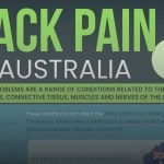 backpain-australia-min